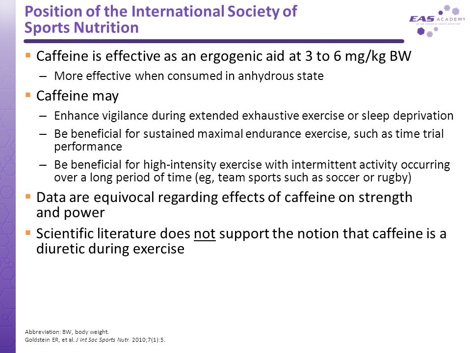 Position of the International Society of Sports Nutrition  Caffeine is effective as an ergogenic aid at 3 to 6 mg/kg BW – More effective when consumed in anhydrous state  Caffeine may – Enhance vigilance during extended exhaustive exercise or sleep deprivation – Be beneficial for sustained maximal endurance exercise, such as time trial performance – Be beneficial for high-intensity exercise with intermittent activity occurring over a long period of time (eg, team sports such as soccer or rugby)  Data are equivocal regarding effects of caffeine on strength and power  Scientific literature does not support the notion that caffeine is a diuretic during exercise Abbreviation: BW, body weight.