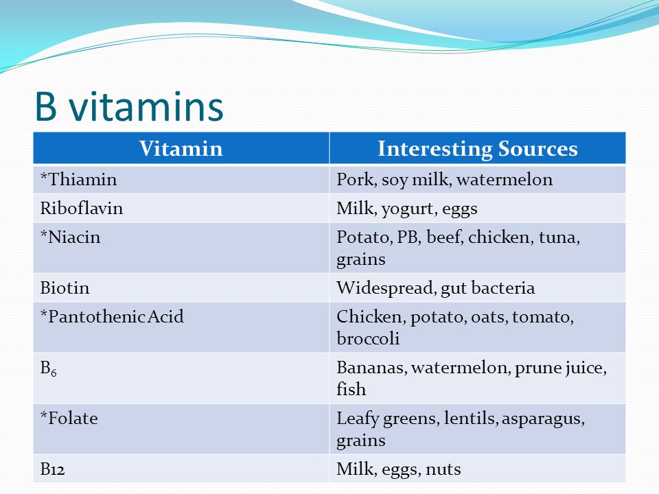 B vitamins VitaminInteresting Sources *ThiaminPork, soy milk, watermelon RiboflavinMilk, yogurt, eggs *NiacinPotato, PB, beef, chicken, tuna, grains BiotinWidespread, gut bacteria *Pantothenic AcidChicken, potato, oats, tomato, broccoli B6B6 Bananas, watermelon, prune juice, fish *FolateLeafy greens, lentils, asparagus, grains B12Milk, eggs, nuts