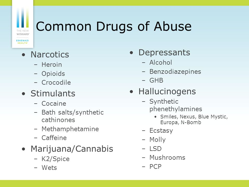 Common Drugs of Abuse Narcotics –Heroin –Opioids –Crocodile Stimulants –Cocaine –Bath salts/synthetic cathinones –Methamphetamine –Caffeine Marijuana/Cannabis –K2/Spice –Wets Depressants – Alcohol – Benzodiazepines – GHB Hallucinogens – Synthetic phenethylamines Smiles, Nexus, Blue Mystic, Europa, N-Bomb – Ecstasy – Molly – LSD – Mushrooms – PCP