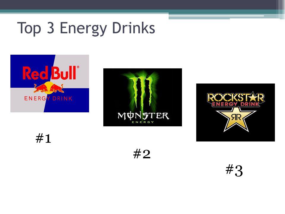 Top 3 Energy Drinks #1 #2 #3