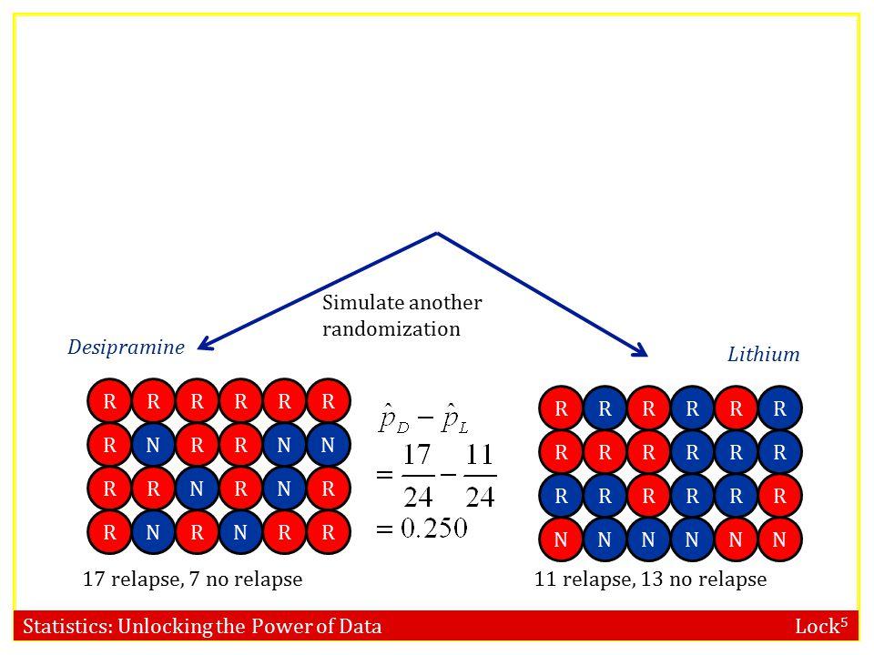 Statistics: Unlocking the Power of Data Lock 5 RRRRRR RRRRNN NNNNNN NNNNNN RRRRRR RRRRRR RRRRRR NNNNNN RNRN RRRRRR RNRRRN RNNNRR NNNR NRRNNN NRNRRN RN