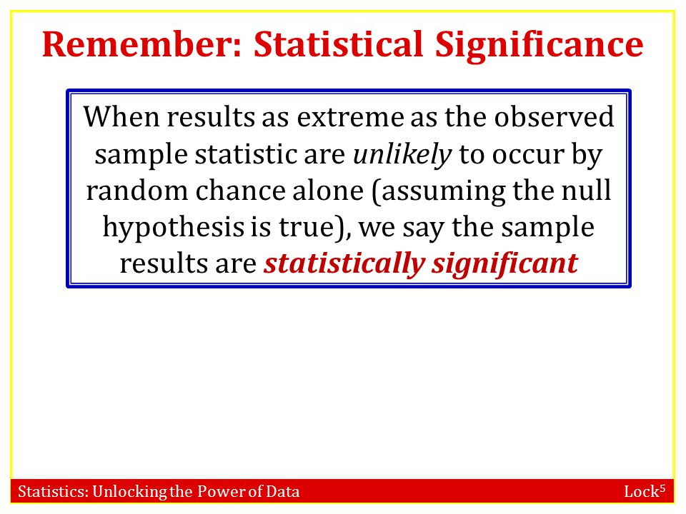 Statistics: Unlocking the Power of Data Lock 5 Randomization Distribution a) The standard error b) The center point c) How extreme 26 is d) How extreme 21 is e) How extreme 5 is