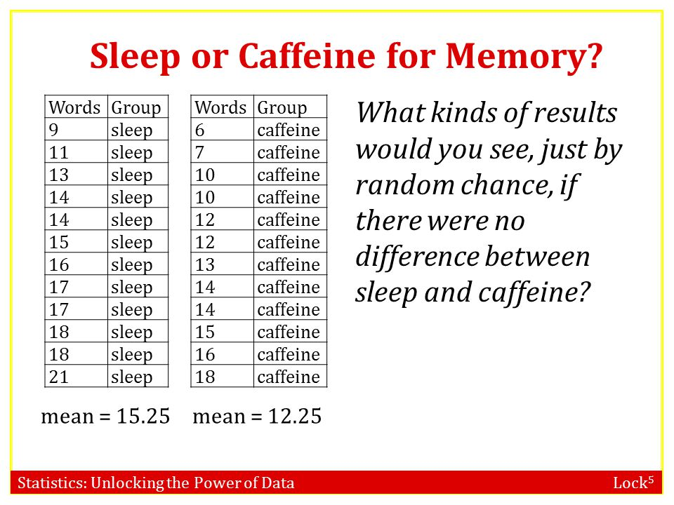 Statistics: Unlocking the Power of Data Lock 5 Sleep or Caffeine for Memory.