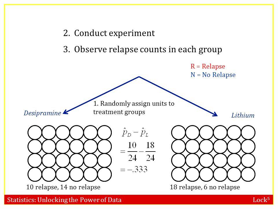 Statistics: Unlocking the Power of Data Lock 5 RRRRRR RRRRRR RRRRRR RRRRRR RRRRRR RRRRRR RRRRRR RRRRRR RRRR RRRRRR RRRRRR RRRRRR RRRR RRRRRR RRRRRR RR