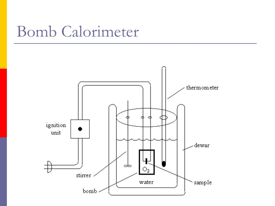Coffee Cup Calorimeter Example When 1.00 g of ammonium nitrate, NH4NO3, is added to 50.0 g of water in a coffee cup calorimeter, it dissolves, NH 4 NO