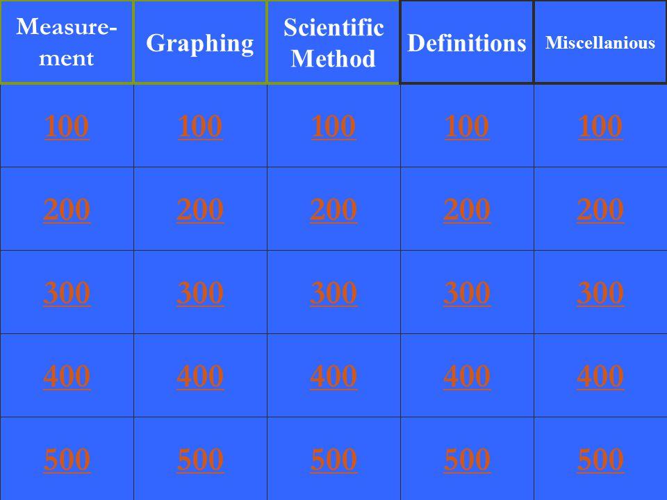 200 300 400 500 100 200 300 400 500 100 200 300 400 500 100 200 300 400 500 100 200 300 400 500 100 Measure- ment Graphing Scientific Method Definitions Miscellanious