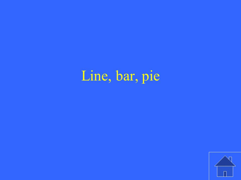 Line, bar, pie
