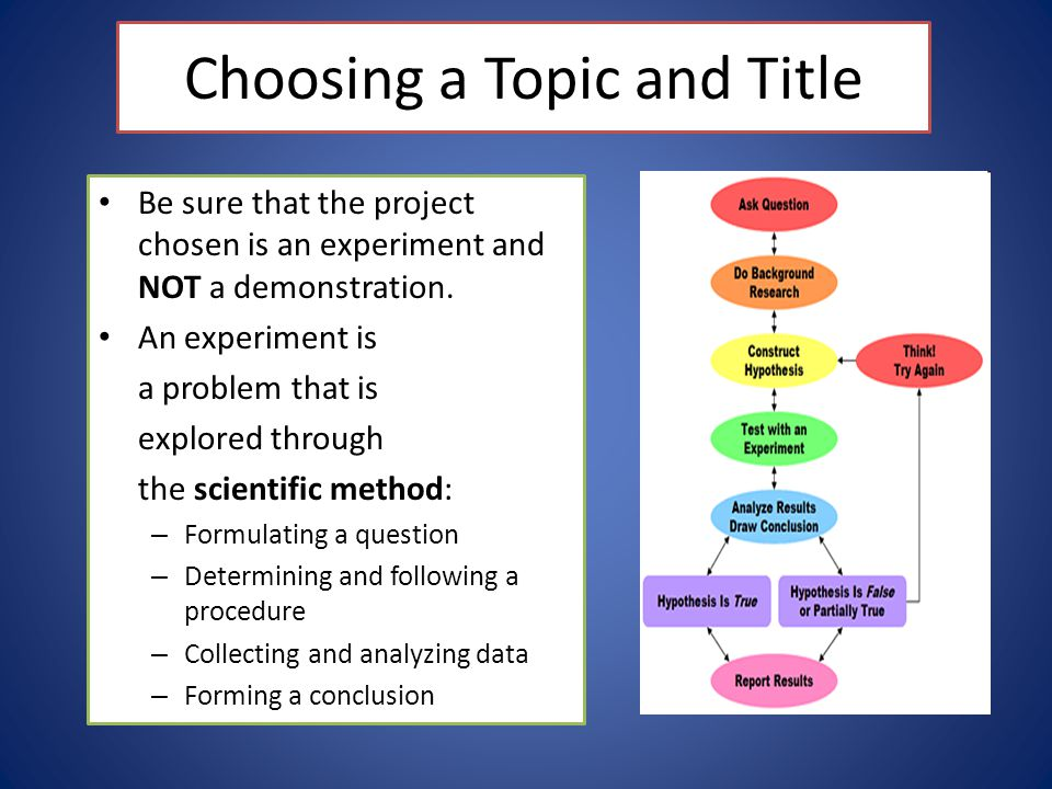 Be sure that the project chosen is an experiment and NOT a demonstration.