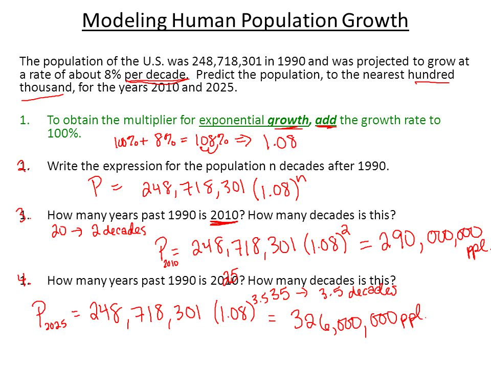 Modeling Human Population Growth The population of the U.S.