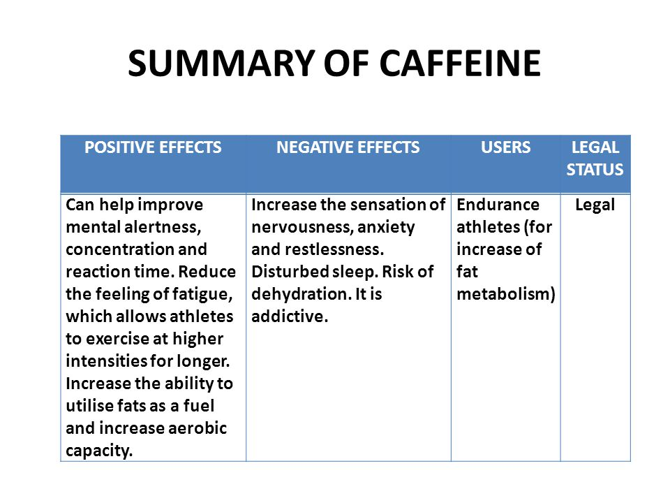 SUMMARY OF CAFFEINE POSITIVE EFFECTSNEGATIVE EFFECTSUSERSLEGAL STATUS Can help improve mental alertness, concentration and reaction time.
