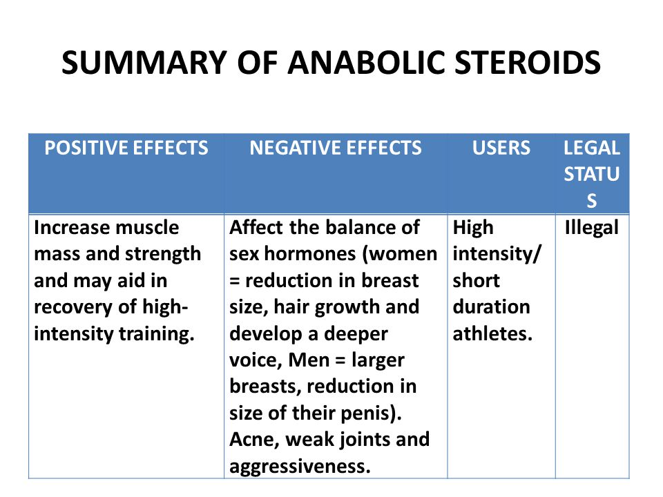 SUMMARY OF ANABOLIC STEROIDS POSITIVE EFFECTSNEGATIVE EFFECTSUSERSLEGAL STATU S Increase muscle mass and strength and may aid in recovery of high- intensity training.