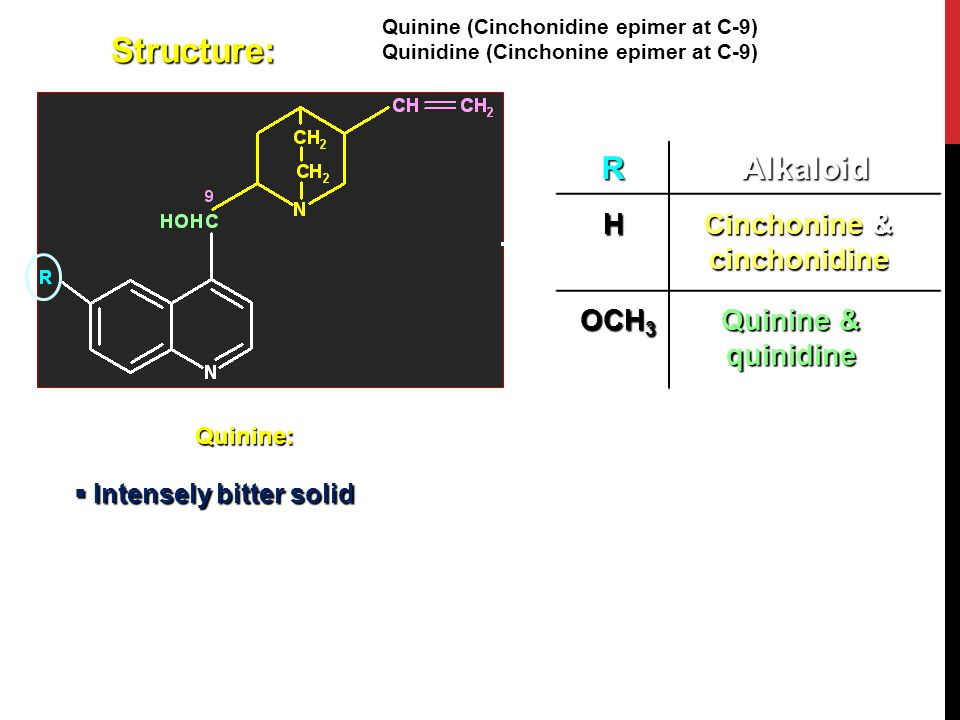 RAlkaloidH Cinchonine & cinchonidine OCH 3 Quinine & quinidine Structure: 23 Quinine:  Intensely bitter solid (few drops till yellow colour appears)