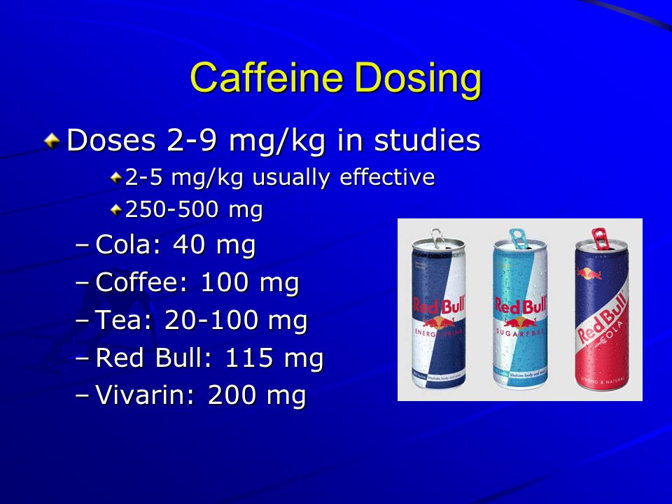 Caffeine Dosing Doses 2-9 mg/kg in studies 2-5 mg/kg usually effective 250-500 mg –Cola: 40 mg –Coffee: 100 mg –Tea: 20-100 mg –Red Bull: 115 mg –Vivarin: 200 mg