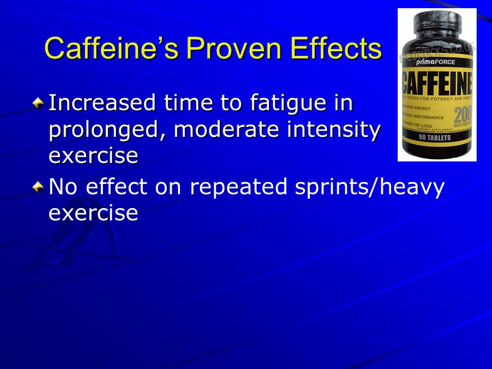 Caffeine's Proven Effects Increased time to fatigue in prolonged, moderate intensity exercise No effect on repeated sprints/heavy exercise
