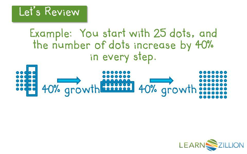 Let's Review 40% growth y = a(1+r) x y = 25(1+.4) x y = 25(1.4) x