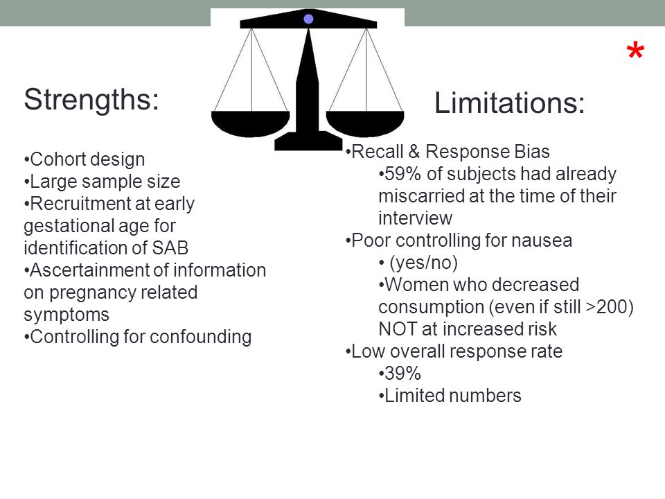 Strengths: Cohort design Large sample size Recruitment at early gestational age for identification of SAB Ascertainment of information on pregnancy related symptoms Controlling for confounding Limitations: Recall & Response Bias 59% of subjects had already miscarried at the time of their interview Poor controlling for nausea (yes/no) Women who decreased consumption (even if still >200) NOT at increased risk Low overall response rate 39% Limited numbers *
