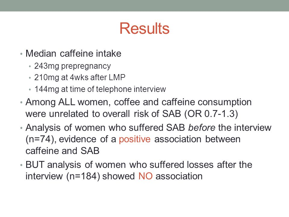 Results Median caffeine intake 243mg prepregnancy 210mg at 4wks after LMP 144mg at time of telephone interview Among ALL women, coffee and caffeine consumption were unrelated to overall risk of SAB (OR 0.7-1.3) Analysis of women who suffered SAB before the interview (n=74), evidence of a positive association between caffeine and SAB BUT analysis of women who suffered losses after the interview (n=184) showed NO association