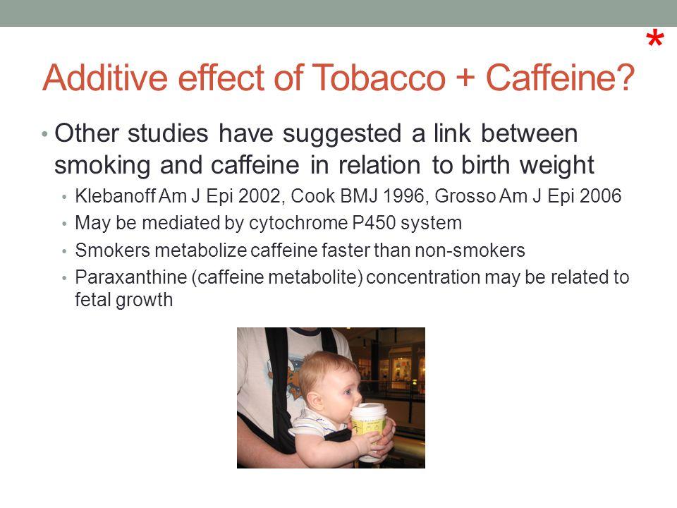Additive effect of Tobacco + Caffeine.