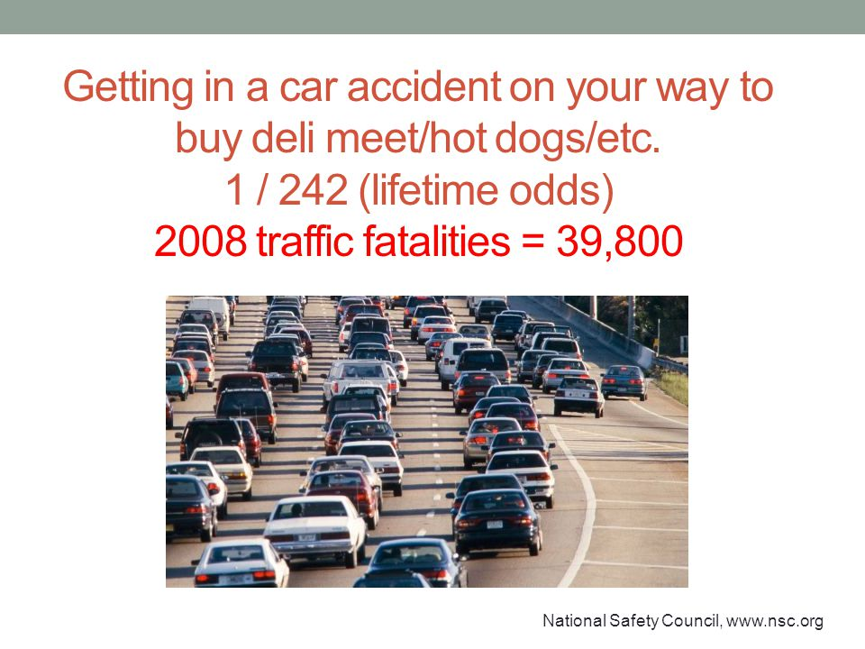 Getting in a car accident on your way to buy deli meet/hot dogs/etc. 1 / 242 (lifetime odds) 2008 traffic fatalities = 39,800 National Safety Council,