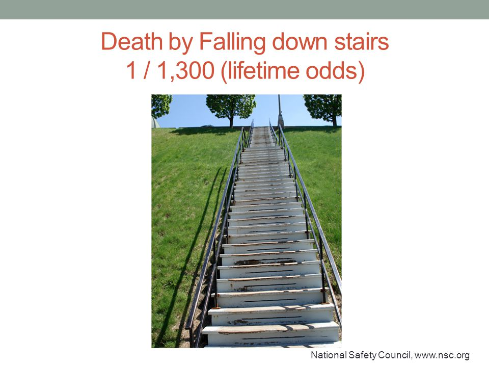 Death by Falling down stairs 1 / 1,300 (lifetime odds) National Safety Council, www.nsc.org