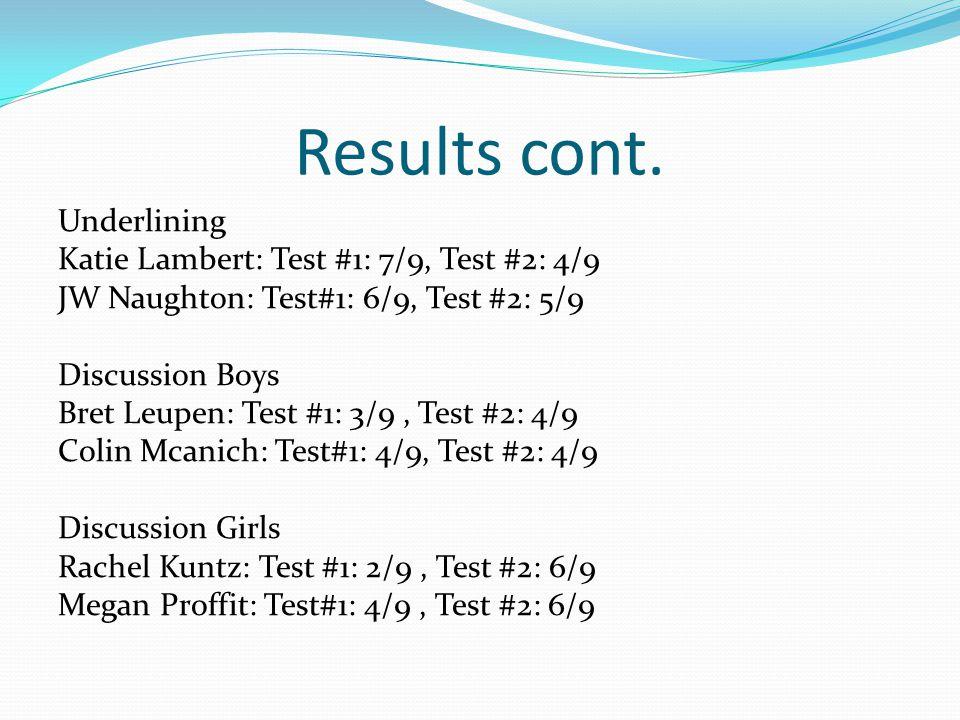 Results cont. Underlining Katie Lambert: Test #1: 7/9, Test #2: 4/9 JW Naughton: Test#1: 6/9, Test #2: 5/9 Discussion Boys Bret Leupen: Test #1: 3/9,