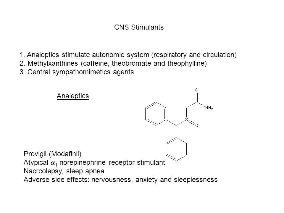 CNS Stimulants 1.Analeptics stimulate autonomic system (respiratory and circulation) 2.
