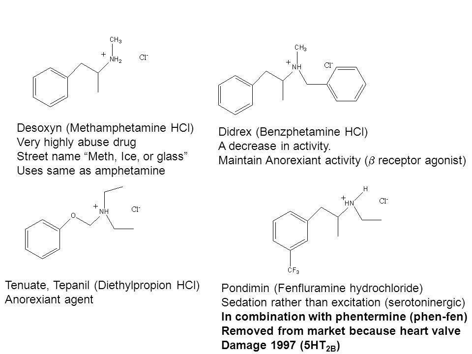 Desoxyn (Methamphetamine HCl) Very highly abuse drug Street name Meth, Ice, or glass Uses same as amphetamine Didrex (Benzphetamine HCl) A decrease in activity.