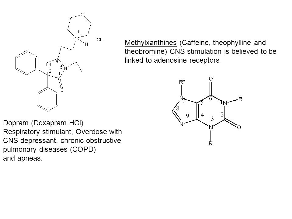 Dopram (Doxapram HCl) Respiratory stimulant, Overdose with CNS depressant, chronic obstructive pulmonary diseases (COPD) and apneas.