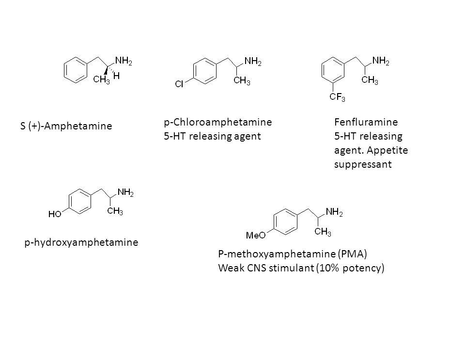 S (+)-Amphetamine p-Chloroamphetamine 5-HT releasing agent Fenfluramine 5-HT releasing agent.