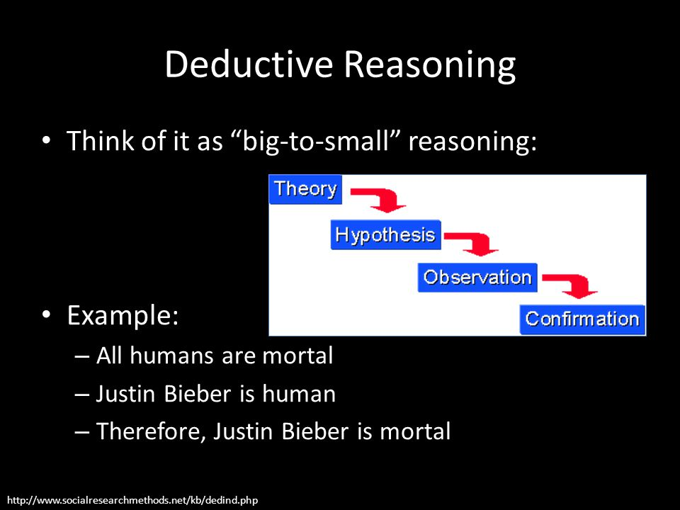 "Deductive Reasoning Think of it as ""big-to-small"" reasoning: Example: – All humans are mortal – Justin Bieber is human – Therefore, Justin Bieber is m"