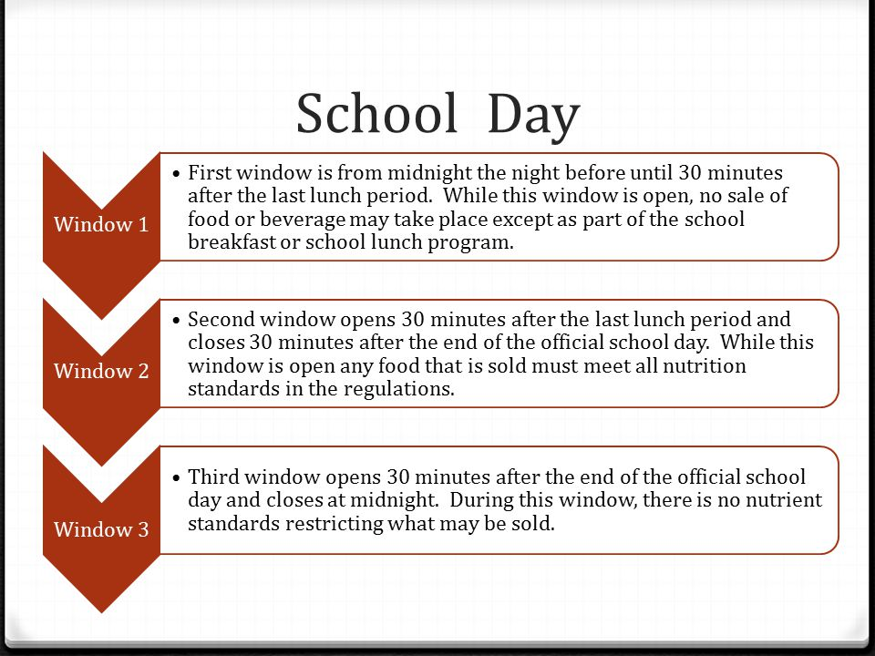School Day Window 1 First window is from midnight the night before until 30 minutes after the last lunch period.