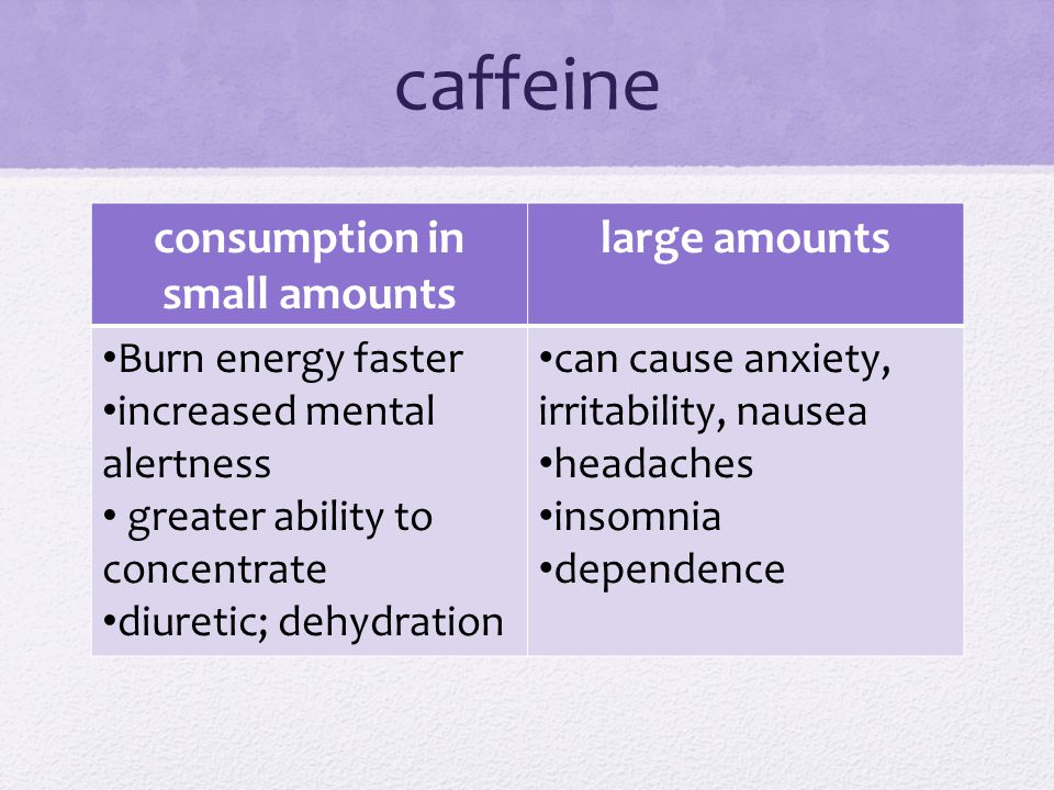 caffeine consumption in small amounts large amounts Burn energy faster increased mental alertness greater ability to concentrate diuretic; dehydration