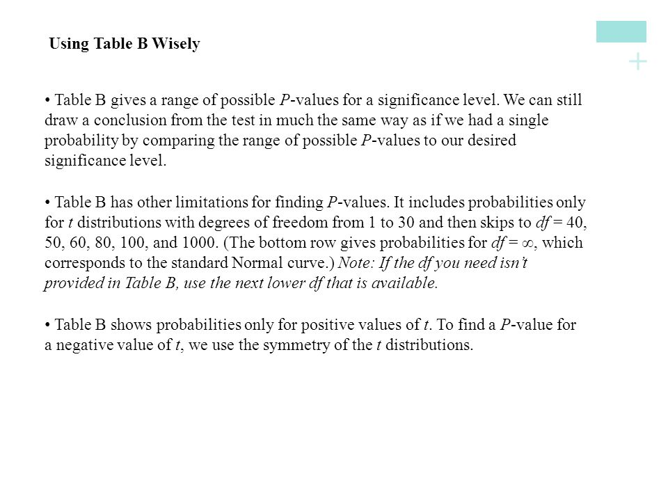 + Using Table B Wisely Table B gives a range of possible P-values for a significance level.