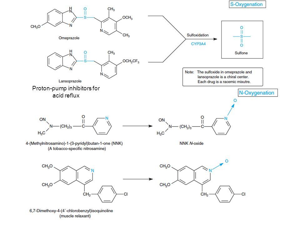 Proton-pump inhibitors for acid reflux