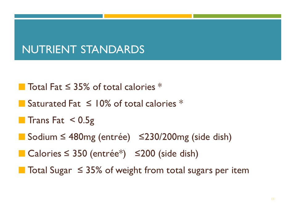 NUTRIENT STANDARDS Total Fat ≤ 35% of total calories * Saturated Fat ≤ 10% of total calories * Trans Fat < 0.5g Sodium ≤ 480mg (entrée) ≤230/200mg (side dish) Calories ≤ 350 (entrée*) ≤200 (side dish) Total Sugar ≤ 35% of weight from total sugars per item 11