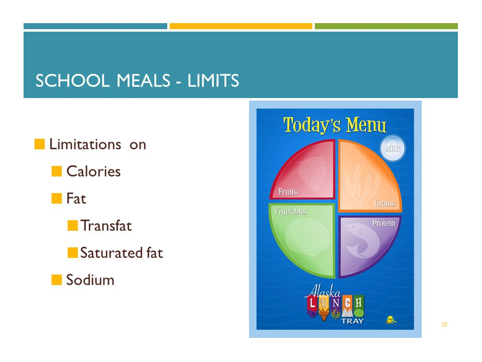 SCHOOL MEALS - LIMITS Limitations on Calories Fat Transfat Saturated fat Sodium 28
