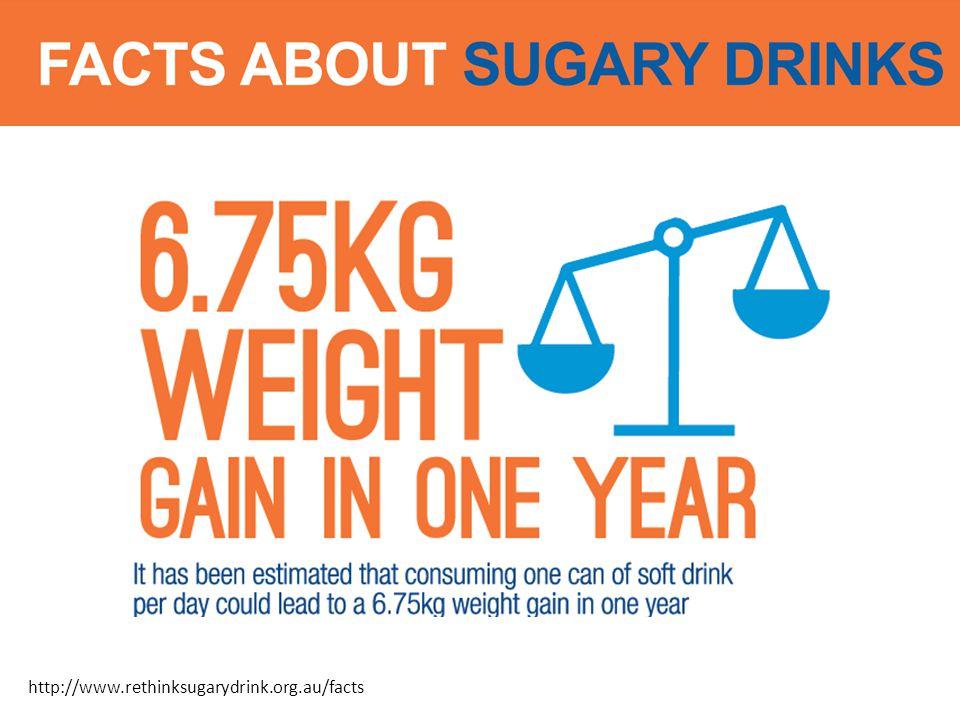 http://www.rethinksugarydrink.org.au/facts