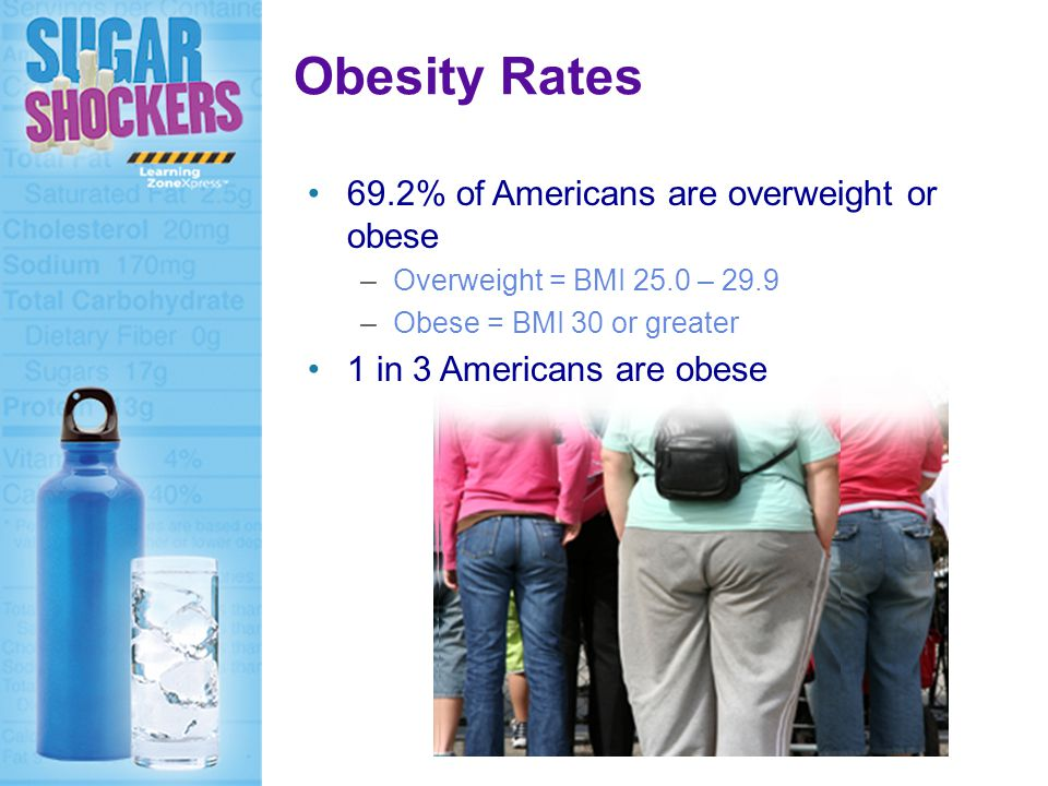 Obesity Rates 69.2% of Americans are overweight or obese –Overweight = BMI 25.0 – 29.9 –Obese = BMI 30 or greater 1 in 3 Americans are obese