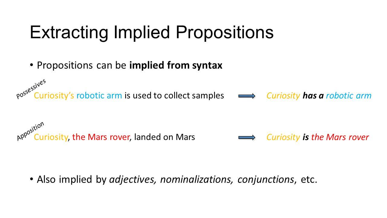 How do we recognize proposition entailment?