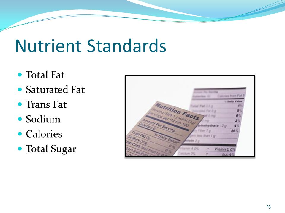 Nutrient Standards Total Fat Saturated Fat Trans Fat Sodium Calories Total Sugar 13
