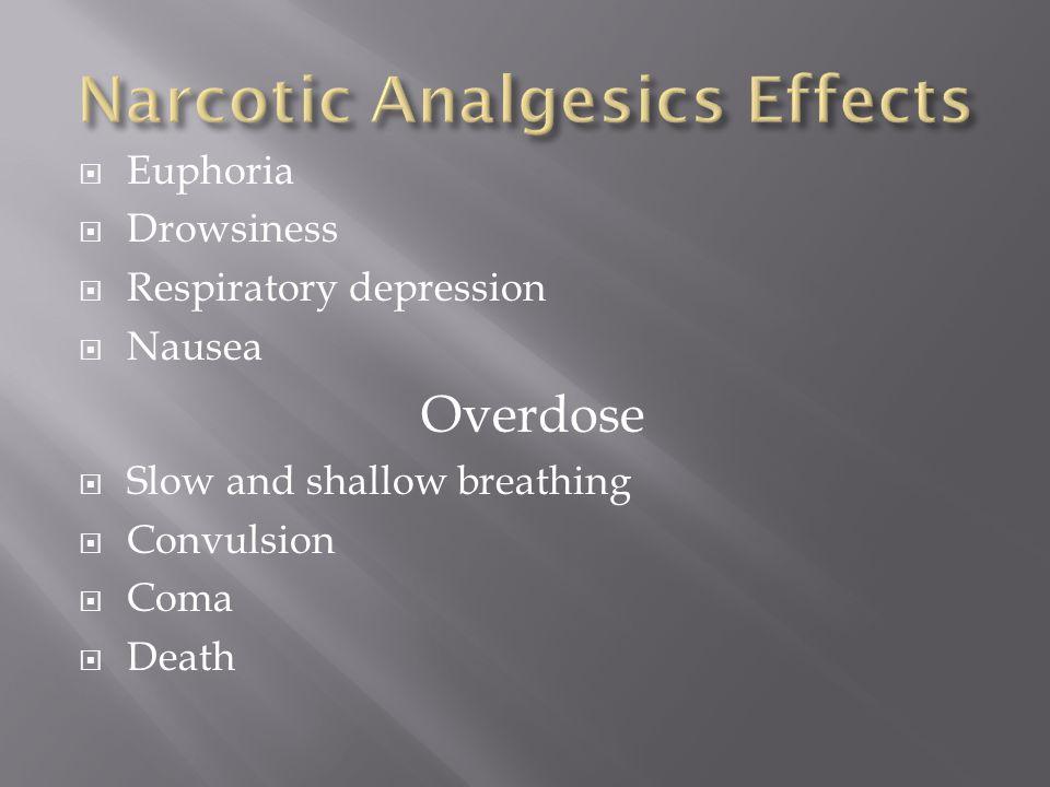  Euphoria  Drowsiness  Respiratory depression  Nausea Overdose  Slow and shallow breathing  Convulsion  Coma  Death