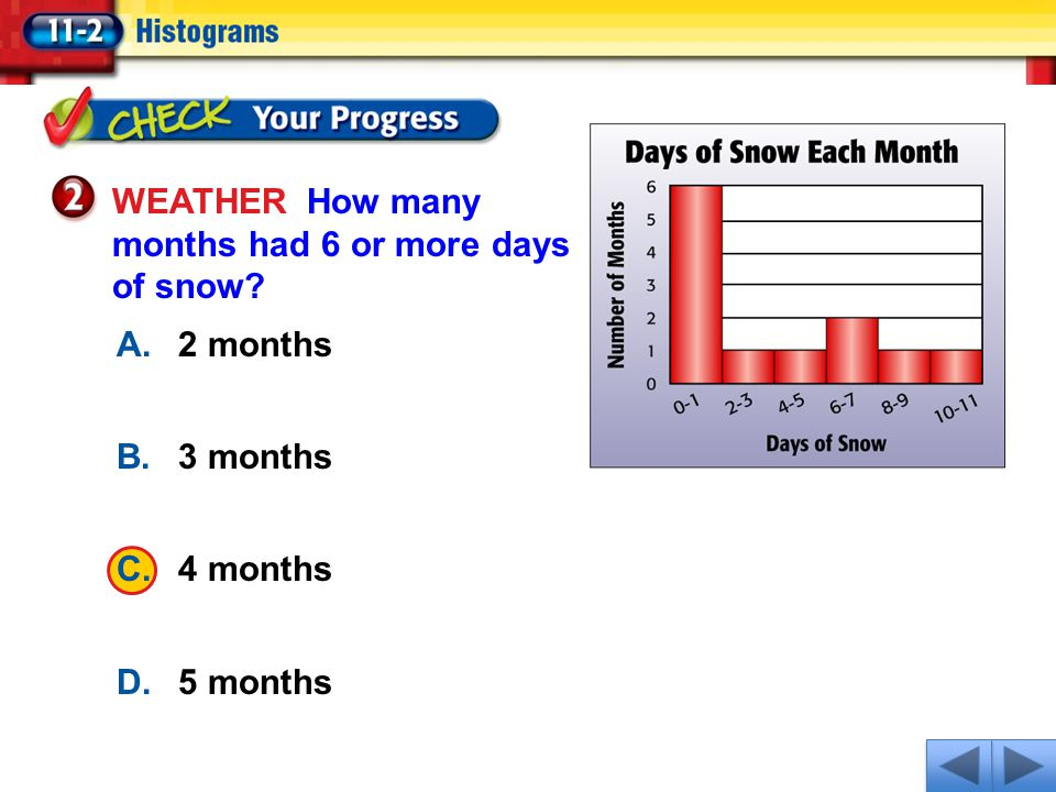 1.A 2.B 3.C 4.D A.2 months B.3 months C.4 months D.5 months WEATHER How many months had 6 or more days of snow