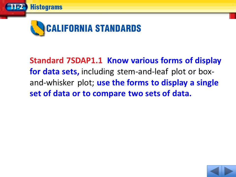 Standard 7SDAP1.1 Know various forms of display for data sets, including stem-and-leaf plot or box- and-whisker plot; use the forms to display a single set of data or to compare two sets of data.