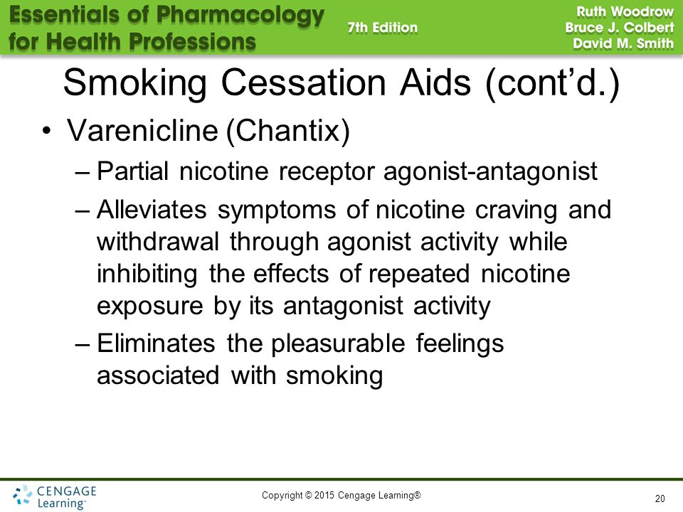 Copyright © 2015 Cengage Learning® Smoking Cessation Aids (cont'd.) Varenicline (Chantix) –Partial nicotine receptor agonist-antagonist –Alleviates sy