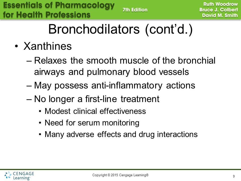 Copyright © 2015 Cengage Learning® Bronchodilators (cont'd.) Xanthines –Relaxes the smooth muscle of the bronchial airways and pulmonary blood vessels