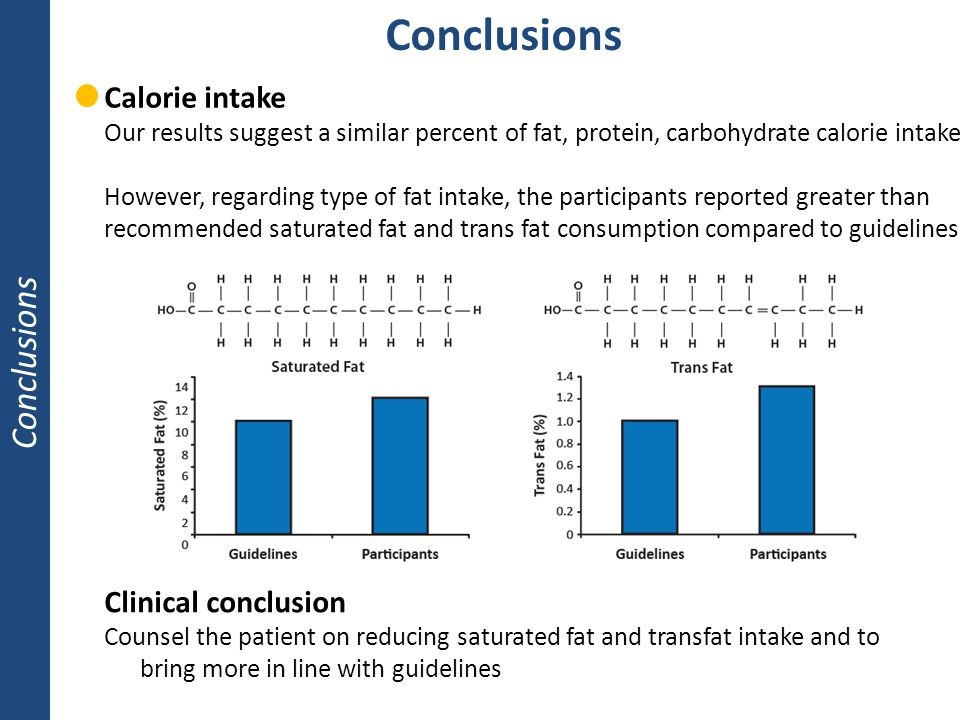 Conclusions Calorie intake Our results suggest a similar percent of fat, protein, carbohydrate calorie intake However, regarding type of fat intake, t