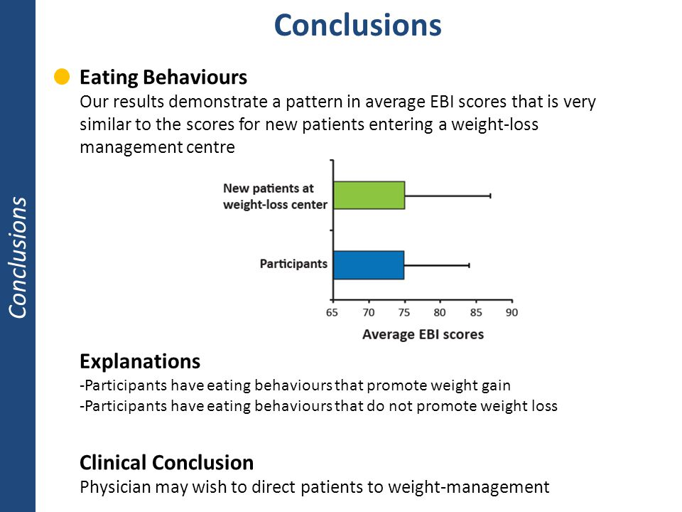 Conclusions Clinical Conclusion Physician may wish to direct patients to weight-management Eating Behaviours Our results demonstrate a pattern in aver