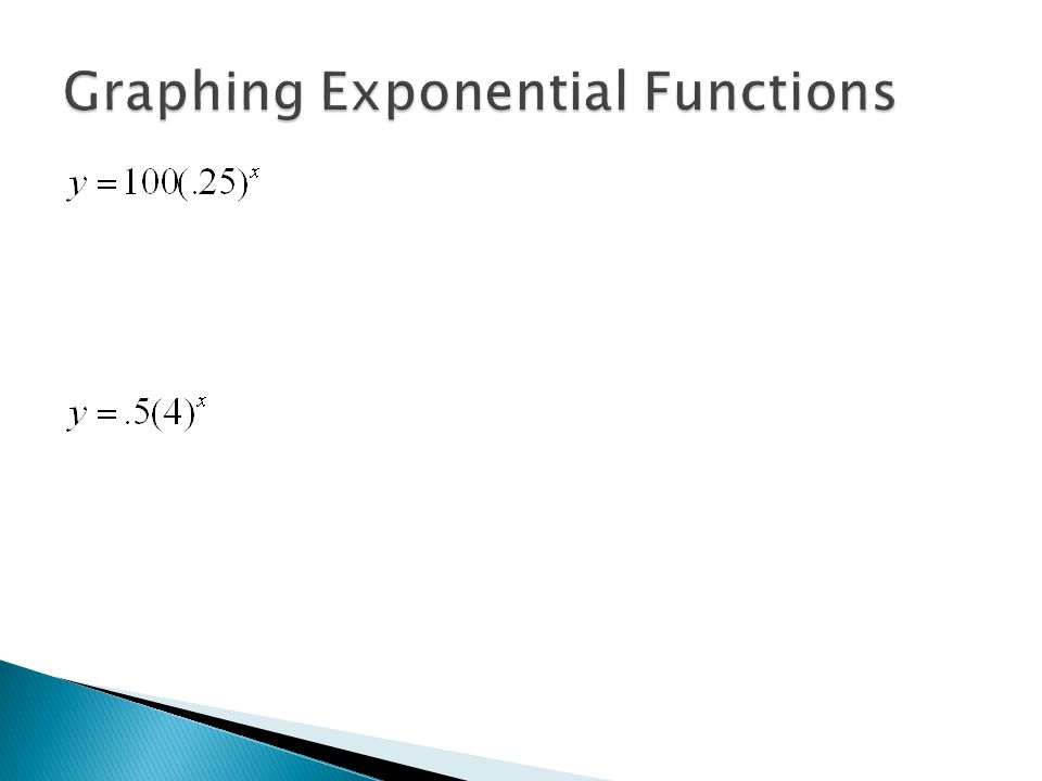  We know that in exponential functions the exponent is a variable.