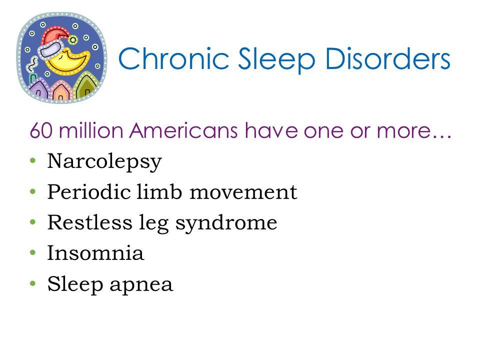 Chronic Sleep Disorders 60 million Americans have one or more… Narcolepsy Periodic limb movement Restless leg syndrome Insomnia Sleep apnea