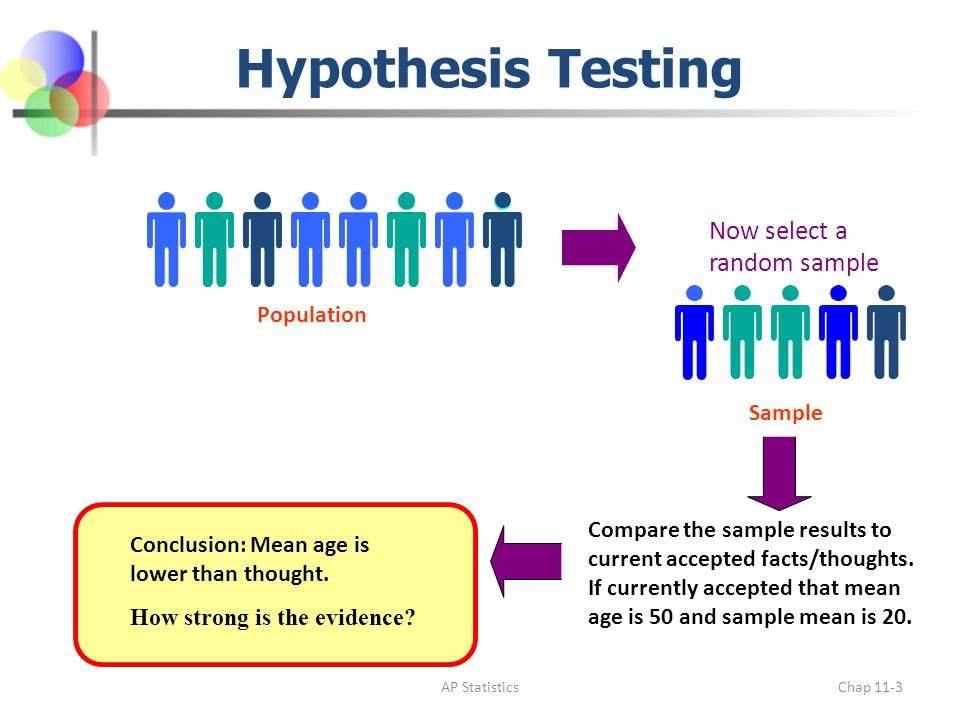 What is a Hypothesis.A hypothesis is a theory proposed to explain a observation.